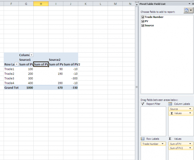 compare two data sets with pivot table
