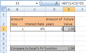 Future-Value-In-Excel