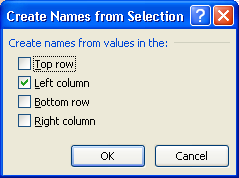 Create Range names