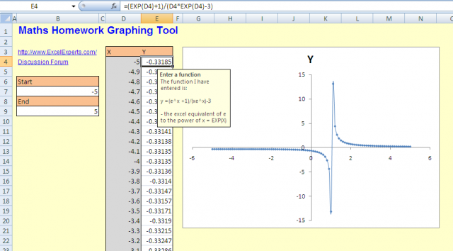 Maths Homework Graphing Tool 1