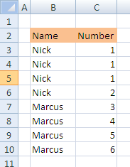 Remove Duplicates Sorted List