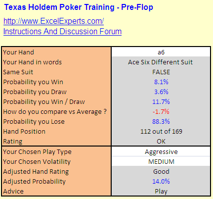 facebook-texas-holdem-poker-training-pre-flop
