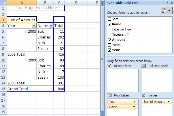 pivot-tables-for-dummies